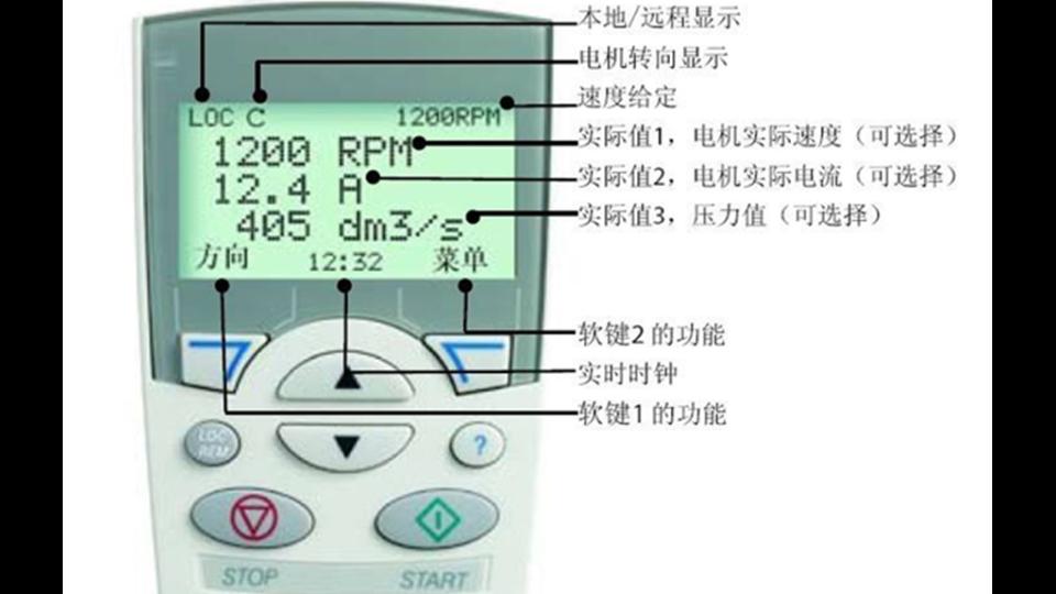 ACS510变频器参数