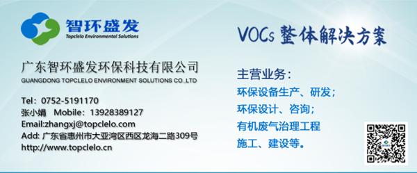 VOCs检测器