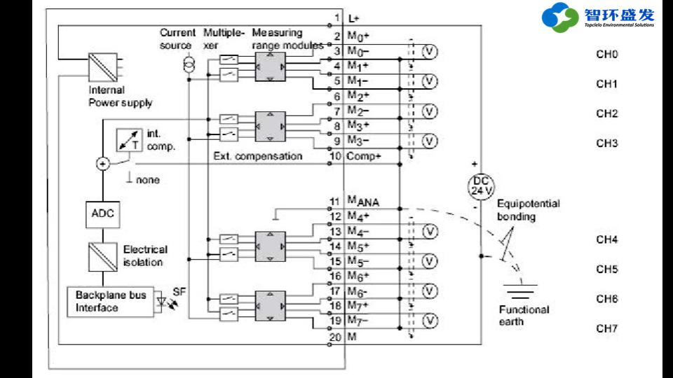西门子PLC 1KF02是否可以代替7KF02呢?——我来告诉你!