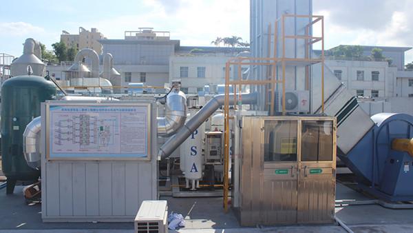 活性炭吸附脱附+RTO/CO/RCO组合工艺